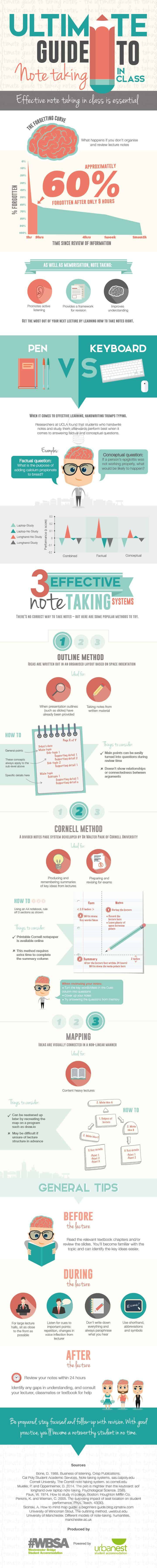 The Ultimate Guide to Note Taking